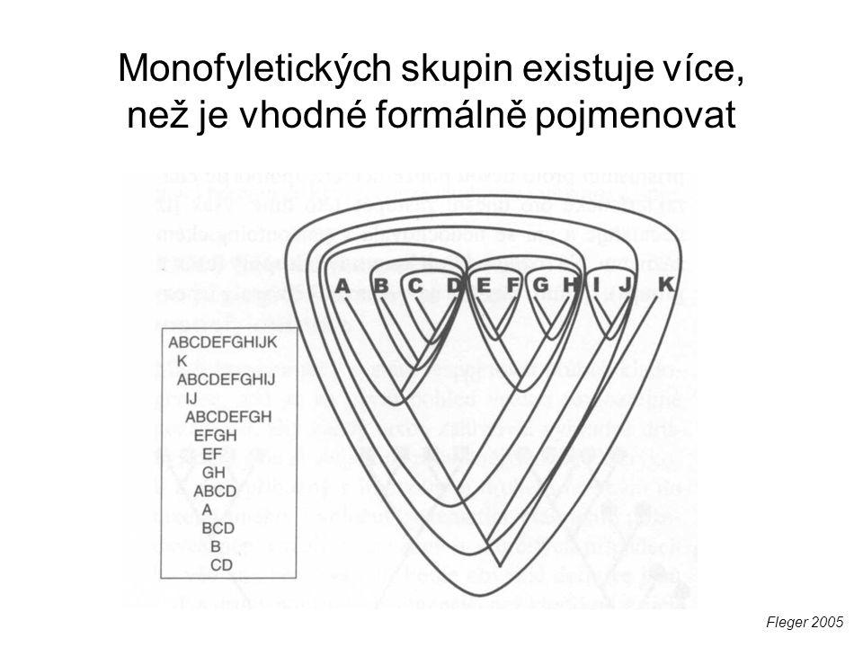 Problémy biologické koncepce (2) některé druhy se kříží snadno a často vznik hybridních zón a kleptonů Corvus corone Corvus cornix domácí myši Macholán 1997