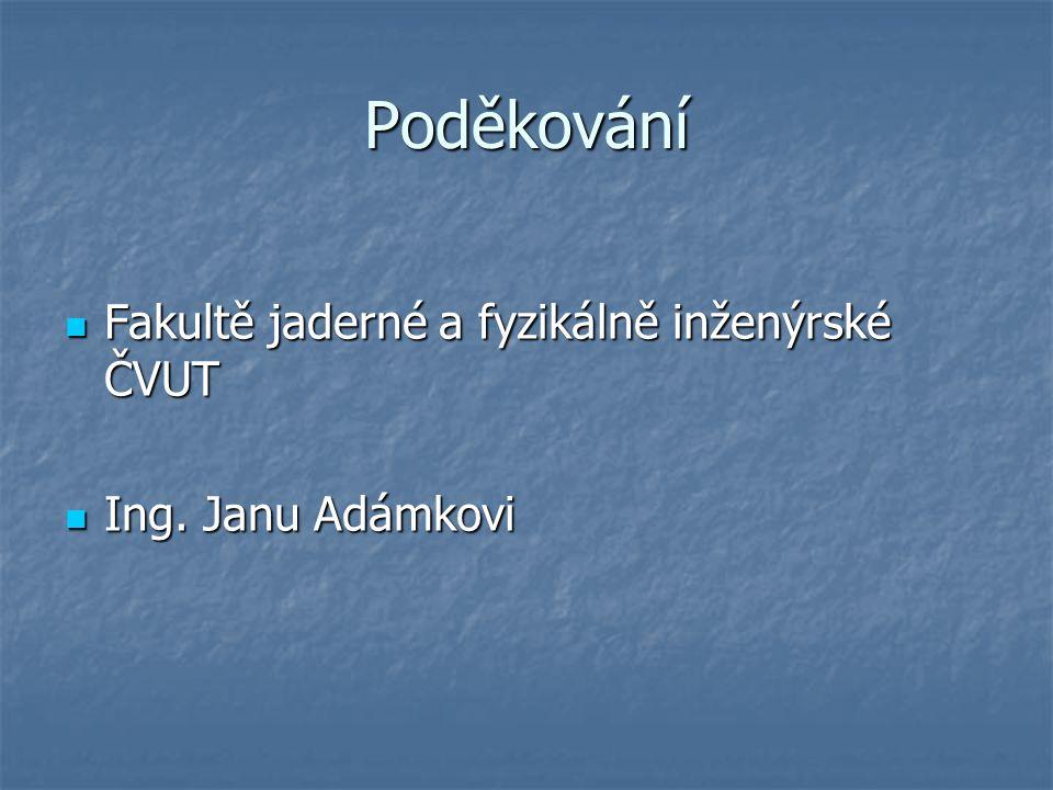 Poděkování Fakultě jaderné a fyzikálně inženýrské ČVUT Fakultě jaderné a fyzikálně inženýrské ČVUT Ing.