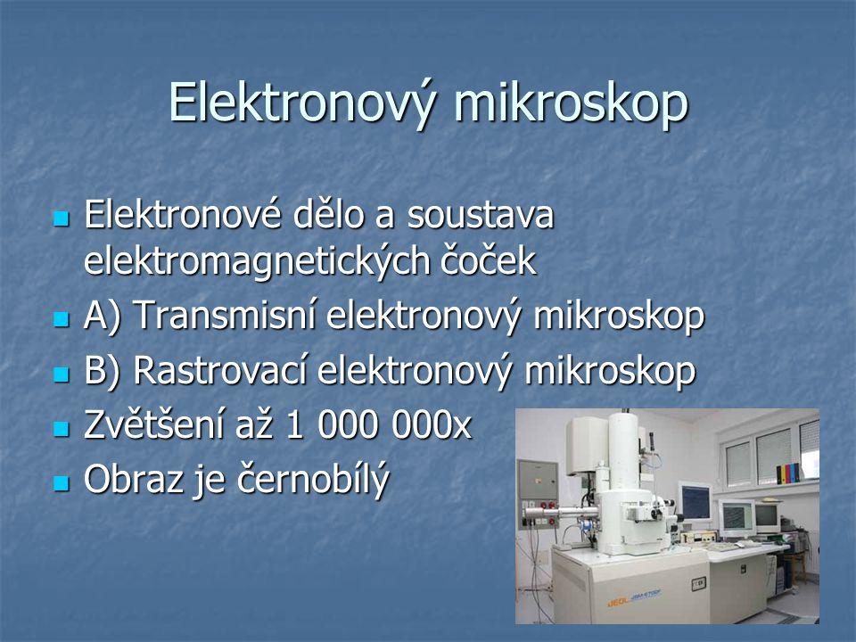 Elektronový mikroskop Elektronové dělo a soustava elektromagnetických čoček Elektronové dělo a soustava elektromagnetických čoček A) Transmisní elektronový mikroskop A) Transmisní elektronový mikroskop B) Rastrovací elektronový mikroskop B) Rastrovací elektronový mikroskop Zvětšení až 1 000 000x Zvětšení až 1 000 000x Obraz je černobílý Obraz je černobílý