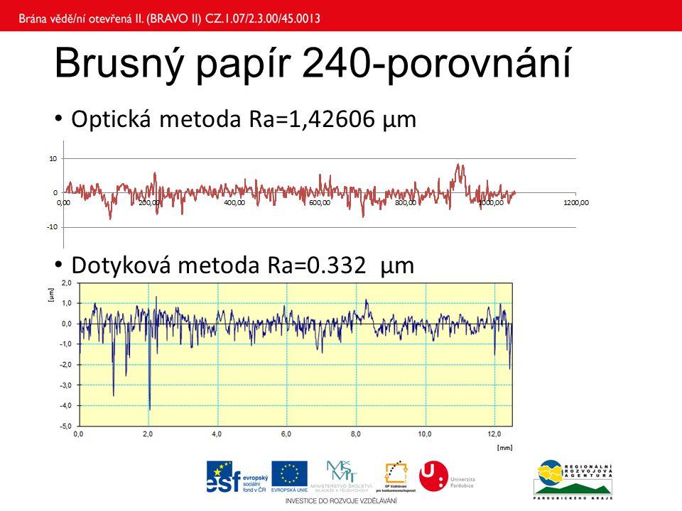 Brusný papír 240-porovnání Optická metoda Ra=1,42606 µm ¨ Dotyková metoda Ra=0.332 µm