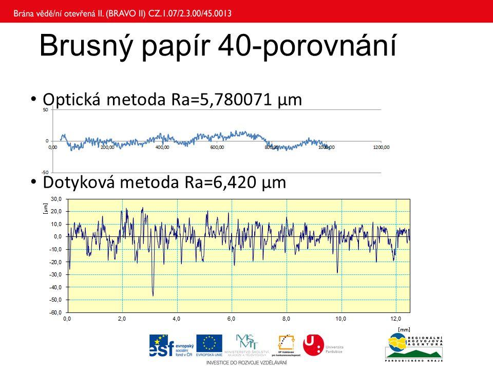 Brusný papír 40-porovnání Optická metoda Ra=5,780071 µm Dotyková metoda Ra=6,420 µm