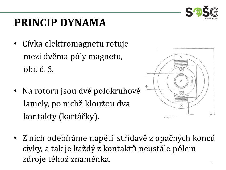 PRINCIP DYNAMA Cívka elektromagnetu rotuje mezi dvěma póly magnetu, obr. č. 6. Na rotoru jsou dvě polokruhové lamely, po nichž kloužou dva kontakty (k