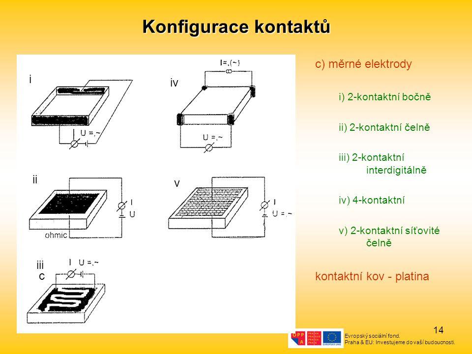 Evropský sociální fond. Praha & EU: Investujeme do vaší budoucnosti. 14 Konfigurace kontaktů c) měrné elektrody i) 2-kontaktní bočně ii) 2-kontaktní č