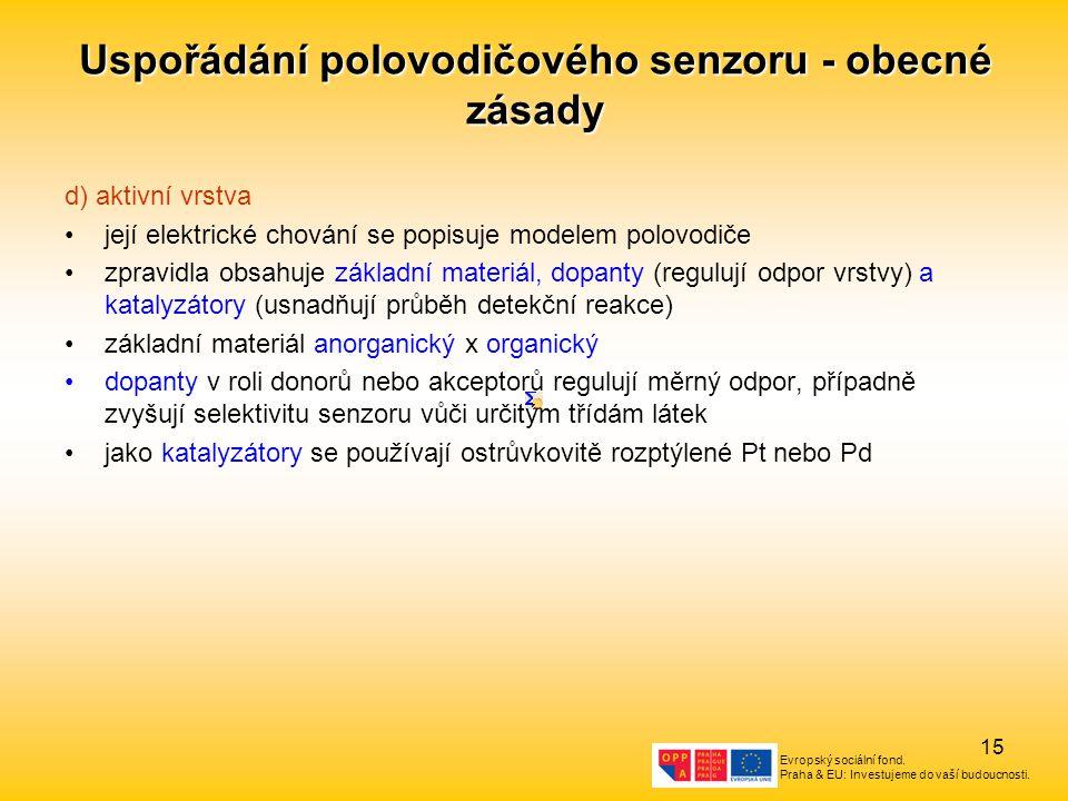 Evropský sociální fond. Praha & EU: Investujeme do vaší budoucnosti. 15 Uspořádání polovodičového senzoru - obecné zásady d) aktivní vrstva její elekt
