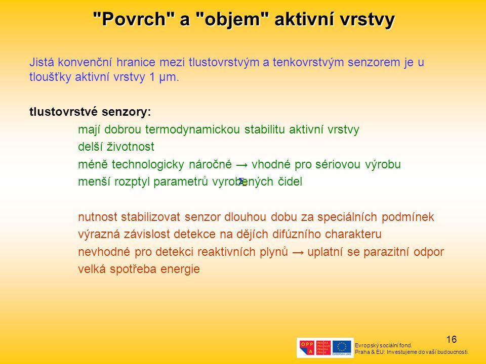 Evropský sociální fond. Praha & EU: Investujeme do vaší budoucnosti. 16