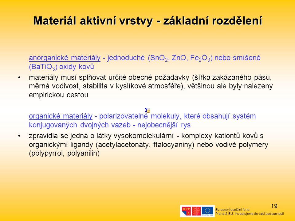 Evropský sociální fond. Praha & EU: Investujeme do vaší budoucnosti. 19 Materiál aktivní vrstvy - základní rozdělení anorganické materiály - jednoduch