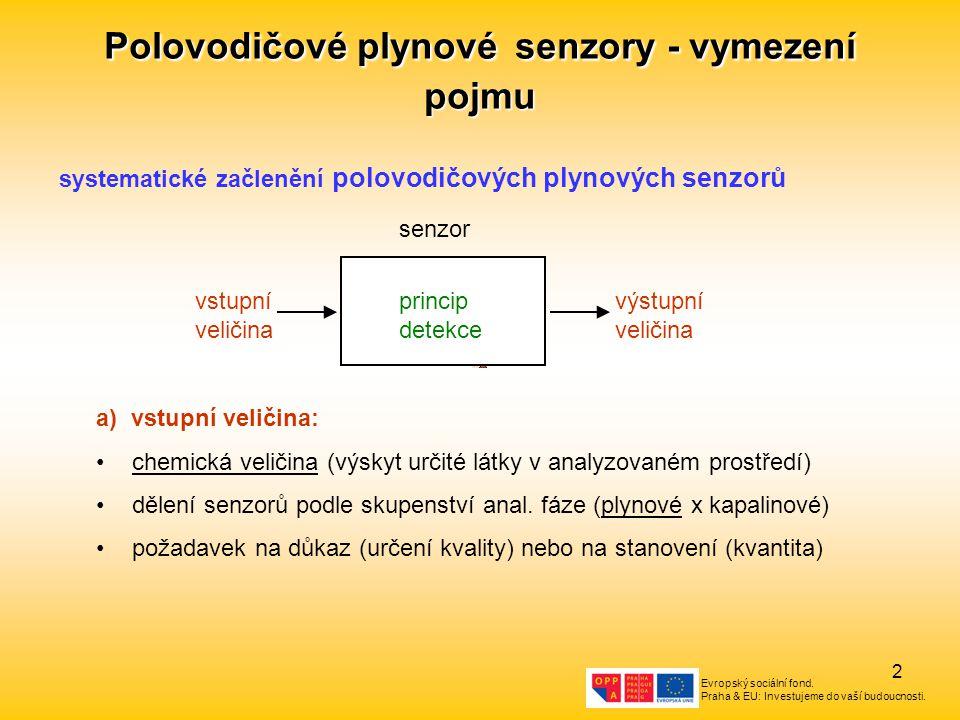 Evropský sociální fond. Praha & EU: Investujeme do vaší budoucnosti. 2 Polovodičové plynové senzory - vymezení pojmu systematické začlenění polovodičo