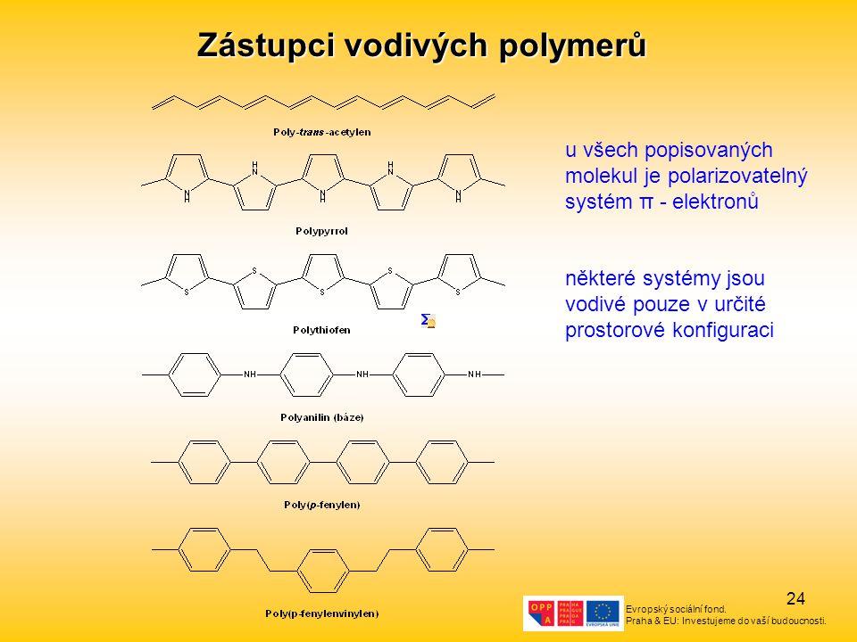Evropský sociální fond. Praha & EU: Investujeme do vaší budoucnosti. 24 Zástupci vodivých polymerů u všech popisovaných molekul je polarizovatelný sys