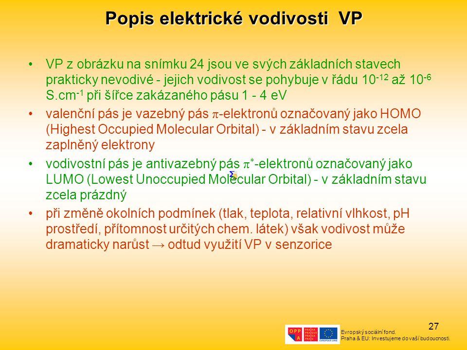 Evropský sociální fond. Praha & EU: Investujeme do vaší budoucnosti. 27 Popis elektrické vodivosti VP VP z obrázku na snímku 24 jsou ve svých základní