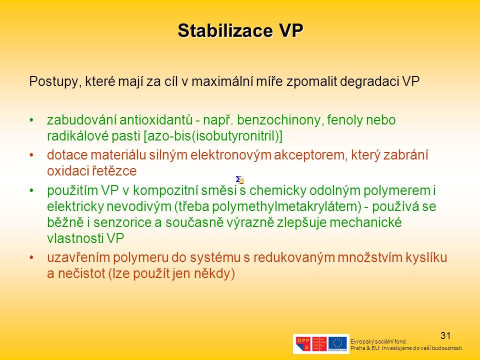 Evropský sociální fond. Praha & EU: Investujeme do vaší budoucnosti. 31 Stabilizace VP Postupy, které mají za cíl v maximální míře zpomalit degradaci
