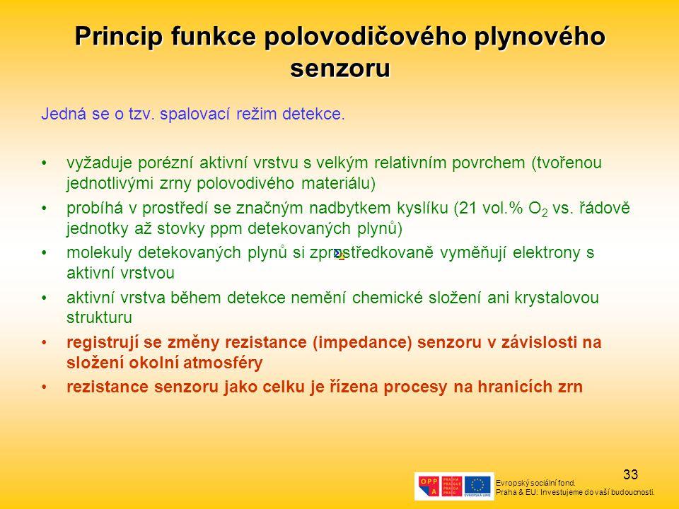 Evropský sociální fond. Praha & EU: Investujeme do vaší budoucnosti. 33 Princip funkce polovodičového plynového senzoru Jedná se o tzv. spalovací reži