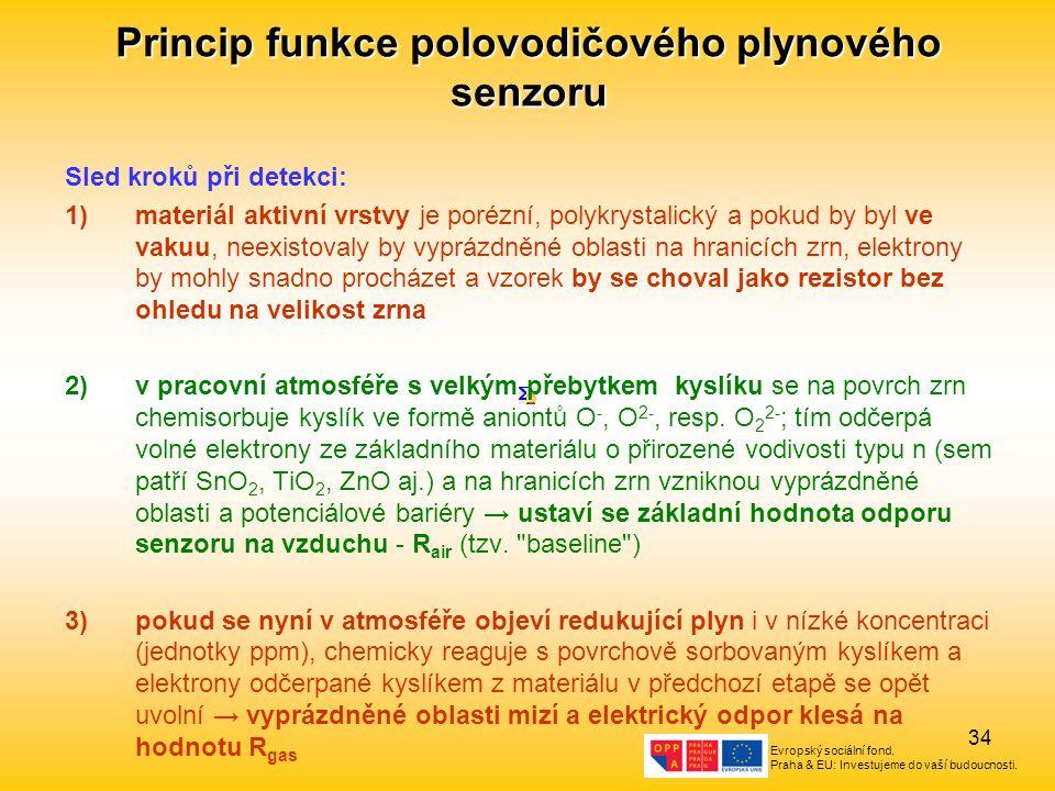 Evropský sociální fond. Praha & EU: Investujeme do vaší budoucnosti. 34 Princip funkce polovodičového plynového senzoru Sled kroků při detekci: 1)mate