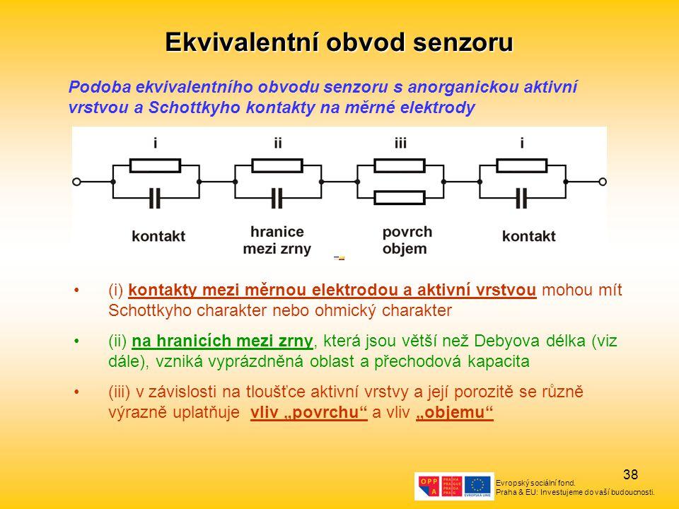Evropský sociální fond. Praha & EU: Investujeme do vaší budoucnosti. 38 Ekvivalentní obvod senzoru Podoba ekvivalentního obvodu senzoru s anorganickou