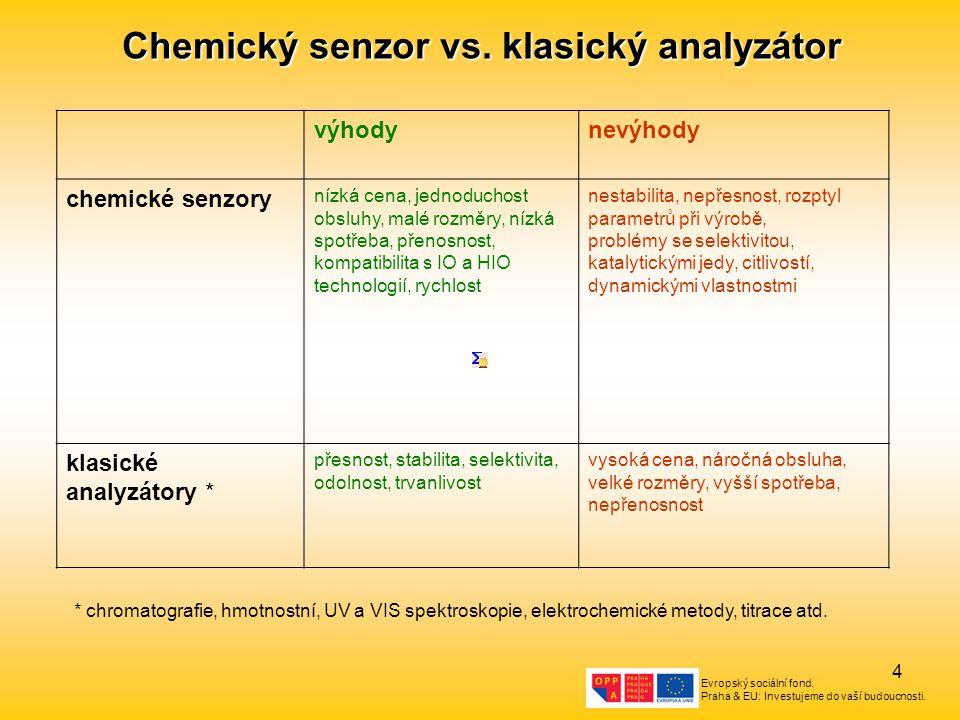 Evropský sociální fond. Praha & EU: Investujeme do vaší budoucnosti. 4 Chemický senzor vs. klasický analyzátor výhodynevýhody chemické senzory nízká c