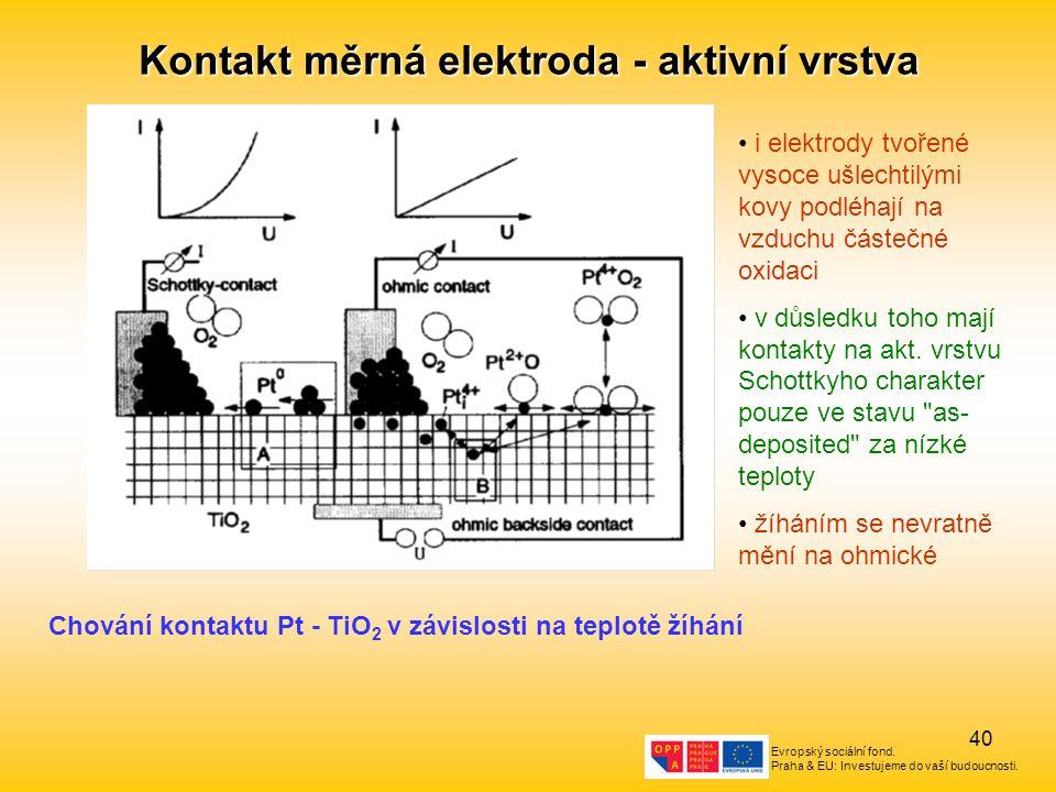 Evropský sociální fond. Praha & EU: Investujeme do vaší budoucnosti. 40 Kontakt měrná elektroda - aktivní vrstva Chování kontaktu Pt - TiO 2 v závislo