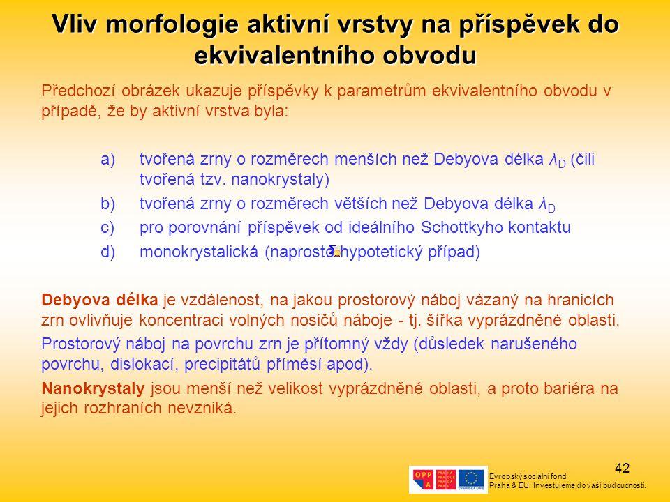 Evropský sociální fond. Praha & EU: Investujeme do vaší budoucnosti. 42 Vliv morfologie aktivní vrstvy na příspěvek do ekvivalentního obvodu Předchozí