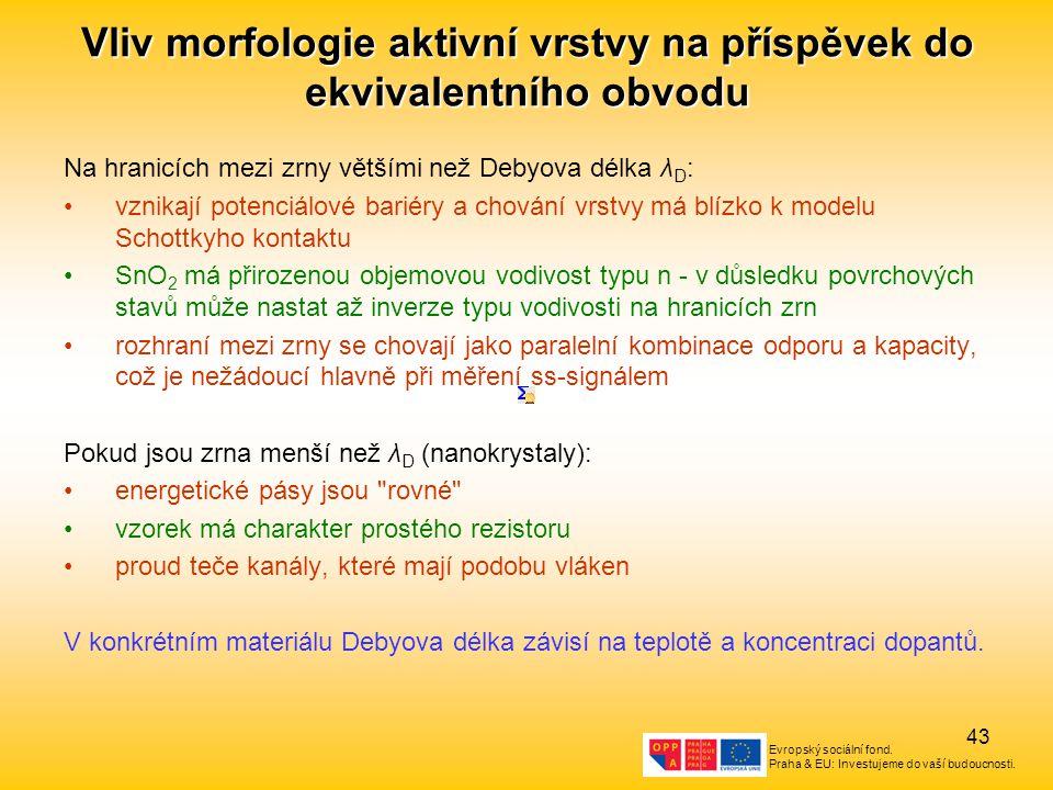 Evropský sociální fond. Praha & EU: Investujeme do vaší budoucnosti. 43 Vliv morfologie aktivní vrstvy na příspěvek do ekvivalentního obvodu Na hranic