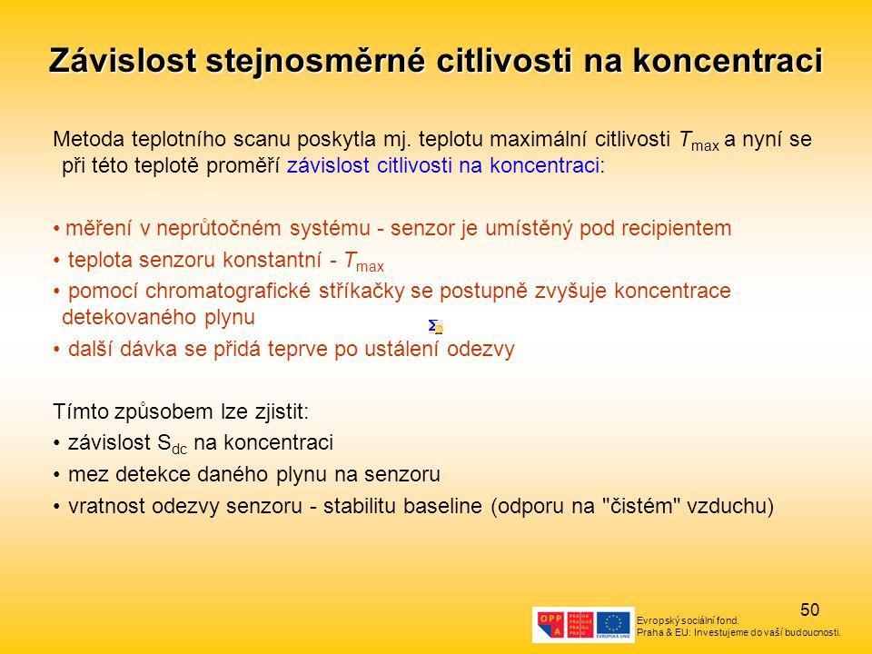 Evropský sociální fond. Praha & EU: Investujeme do vaší budoucnosti. 50 Závislost stejnosměrné citlivosti na koncentraci Metoda teplotního scanu posky