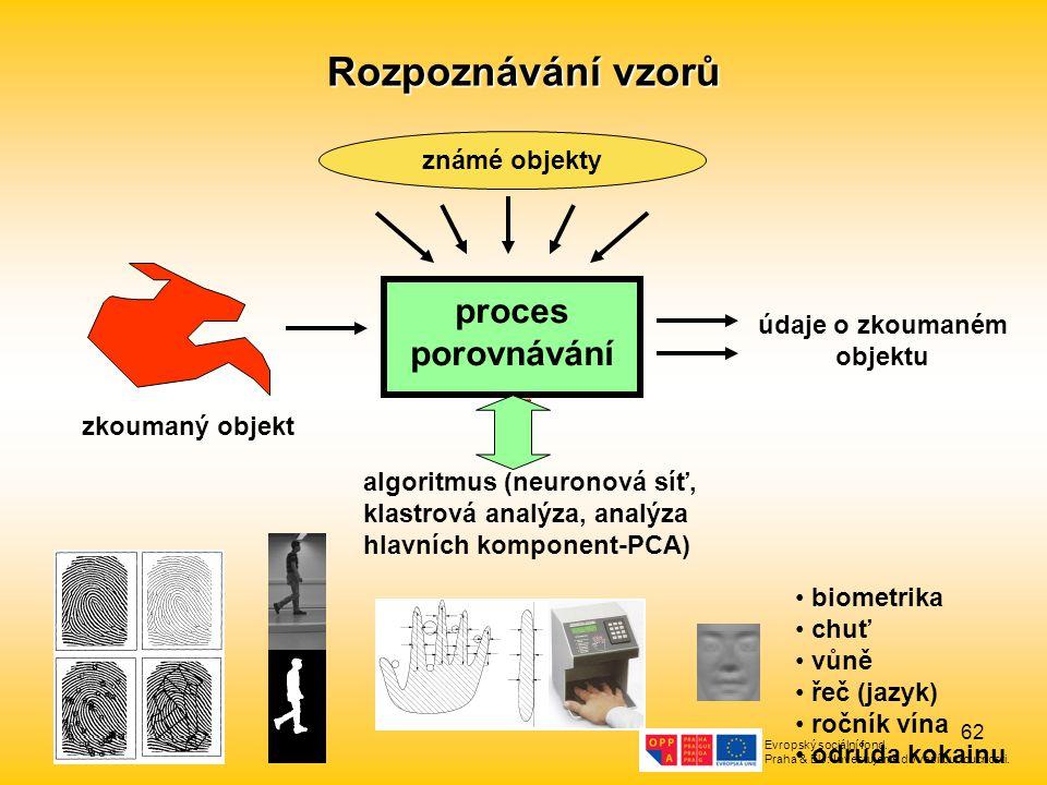 Evropský sociální fond. Praha & EU: Investujeme do vaší budoucnosti. 62 Rozpoznávání vzorů známé objekty proces porovnávání zkoumaný objekt údaje o zk