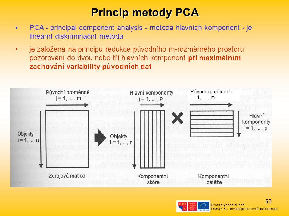 Evropský sociální fond. Praha & EU: Investujeme do vaší budoucnosti. 63 Princip metody PCA PCA - principal component analysis - metoda hlavních kompon