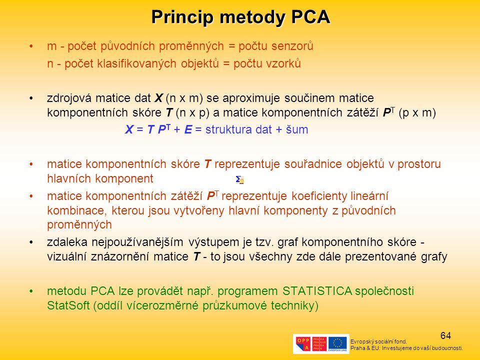 Evropský sociální fond. Praha & EU: Investujeme do vaší budoucnosti. 64 Princip metody PCA m - počet původních proměnných = počtu senzorů n - počet kl