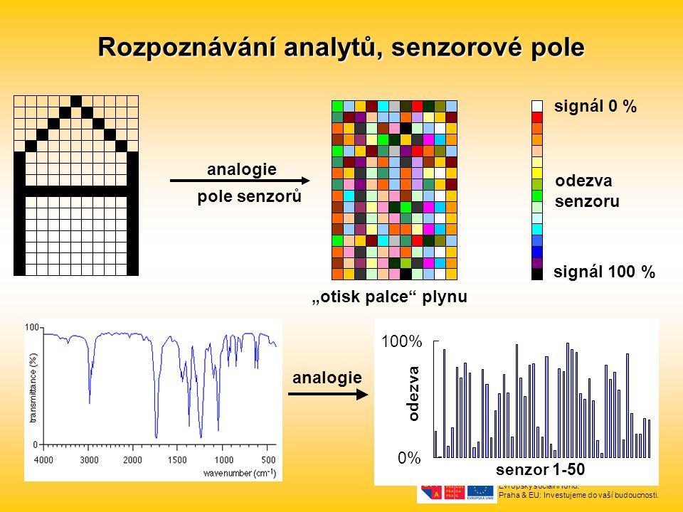 Evropský sociální fond. Praha & EU: Investujeme do vaší budoucnosti. 66 Rozpoznávání analytů, senzorové pole analogie pole senzorů odezva senzoru sign