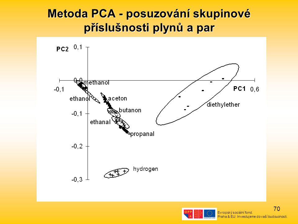 Evropský sociální fond. Praha & EU: Investujeme do vaší budoucnosti. 70 Metoda PCA - posuzování skupinové příslušnosti plynů a par hydrogen