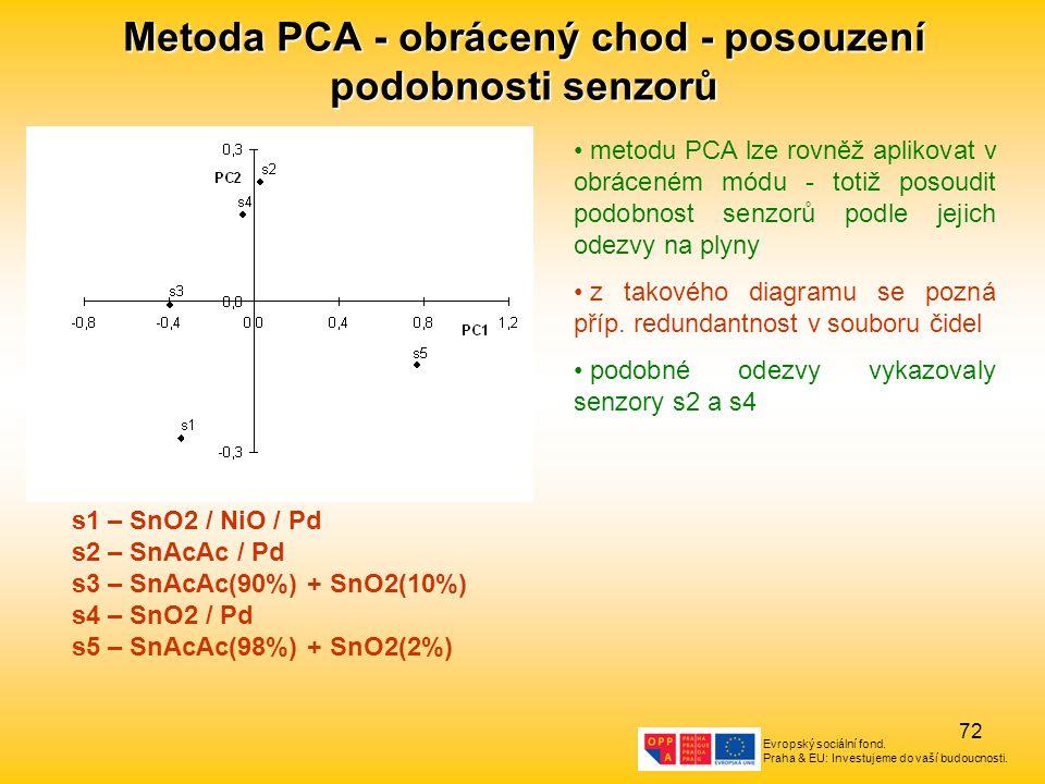 Evropský sociální fond. Praha & EU: Investujeme do vaší budoucnosti. 72 Metoda PCA - obrácený chod - posouzení podobnosti senzorů metodu PCA lze rovně