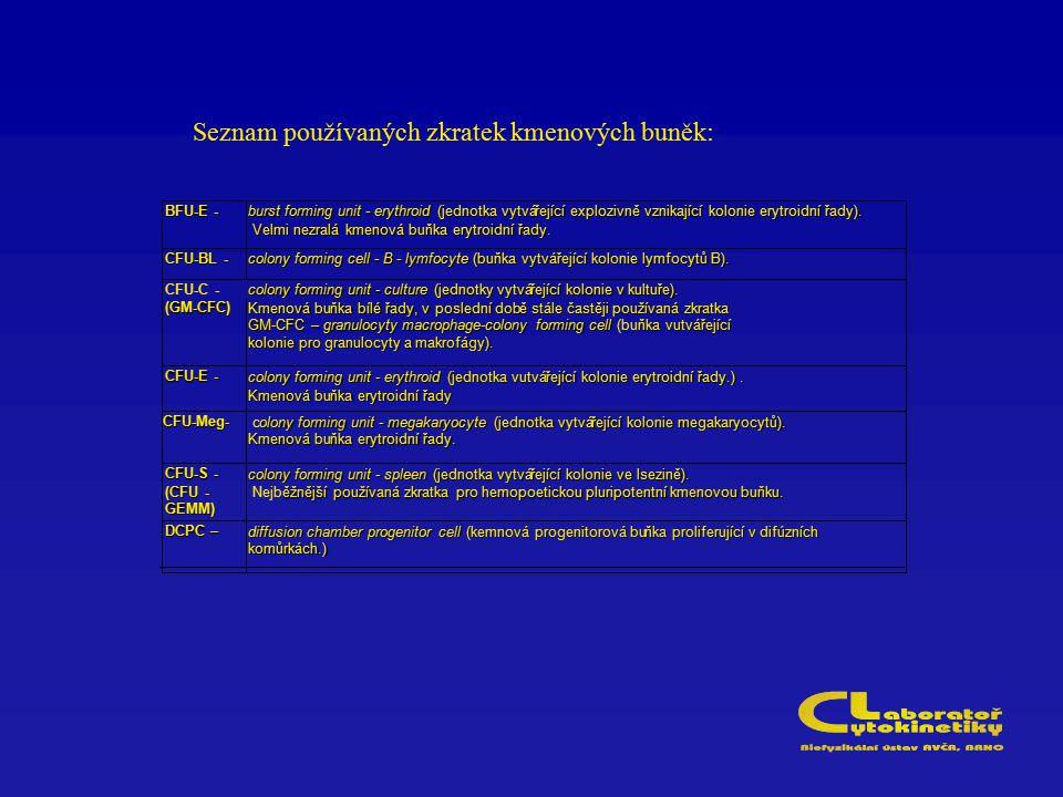 Seznam používaných zkratek kmenových buněk: BFU-E - burst forming unit - erythroid (jednotka vytvá (jednotka vytvá řející explozivně vznikající koloni