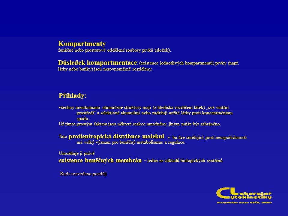 Kompartmenty funkčně nebo prostorově oddělené soubory prvků (složek). Důsledek kompartmentace : (existence jednotlivých kompartmentů) prvky (např. lát