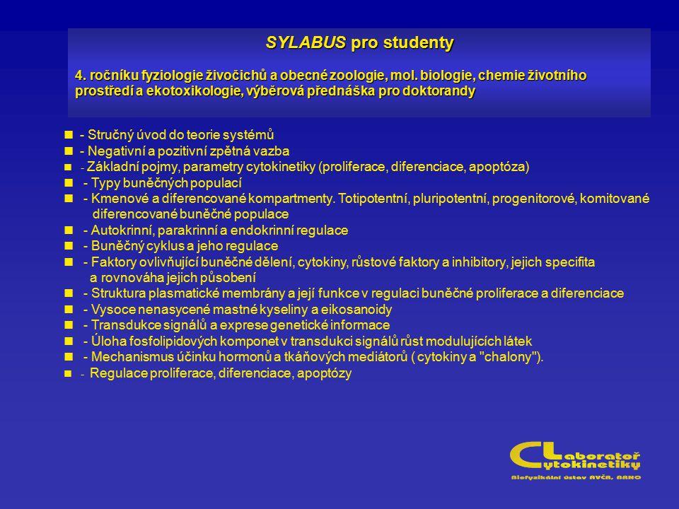 SYLABUS pro studenty 4. ročníku fyziologie živočichů a obecné zoologie, mol. biologie, chemie životního prostředí a ekotoxikologie, výběrová přednáška