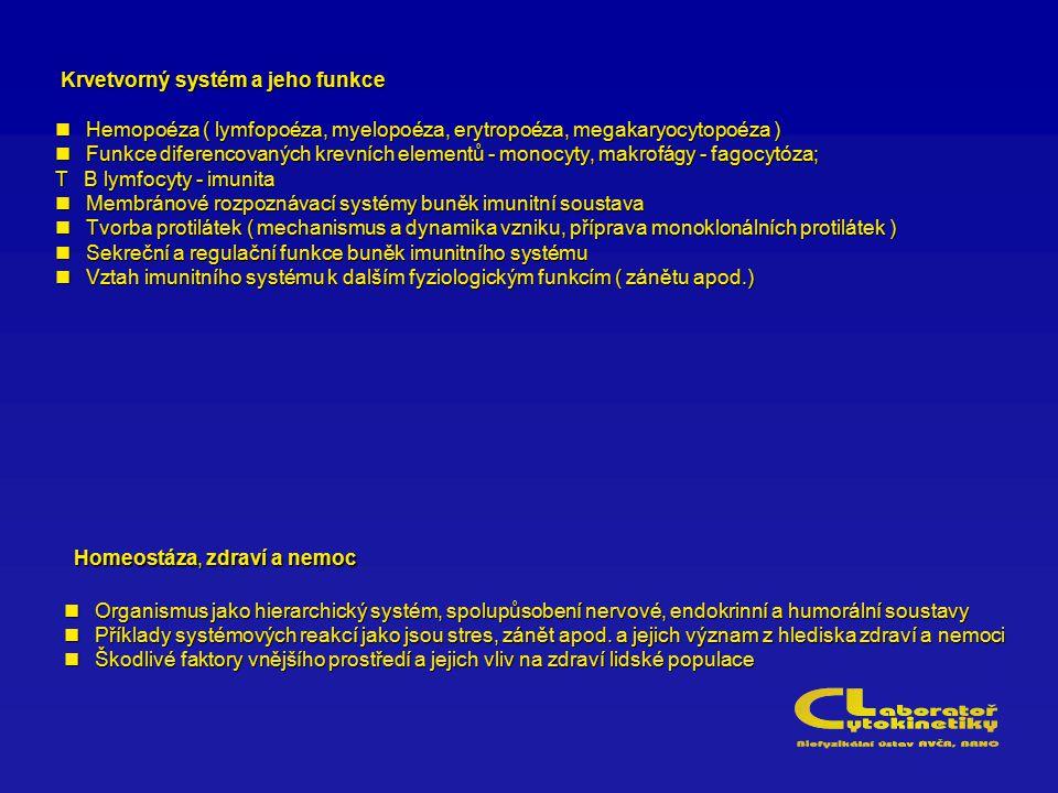 Krvetvorný systém a jeho funkce Krvetvorný systém a jeho funkce Hemopoéza ( lymfopoéza, myelopoéza, erytropoéza, megakaryocytopoéza ) Hemopoéza ( lymf
