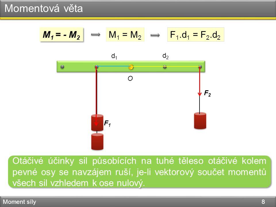 Momentová věta Moment síly 8 O F2F2 d1d1 d2d2 F1F1 F 1.d 1 = F 2.d 2 M 1 = M 2 M 1 = - M 2 Otáčivé účinky sil působících na tuhé těleso otáčivé kolem pevné osy se navzájem ruší, je-li vektorový součet momentů všech sil vzhledem k ose nulový.