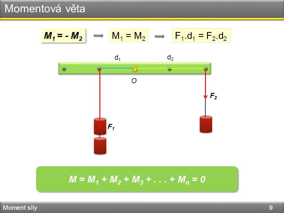 Momentová věta Moment síly 9 O F2F2 d1d1 d2d2 F1F1 F 1.d 1 = F 2.d 2 M 1 = M 2 M 1 = - M 2 M = M 1 + M 2 + M 3 +...