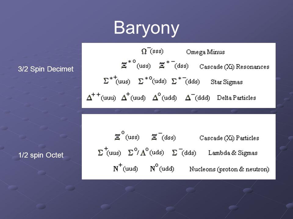 Baryony 3/2 Spin Decimet 1/2 spin Octet