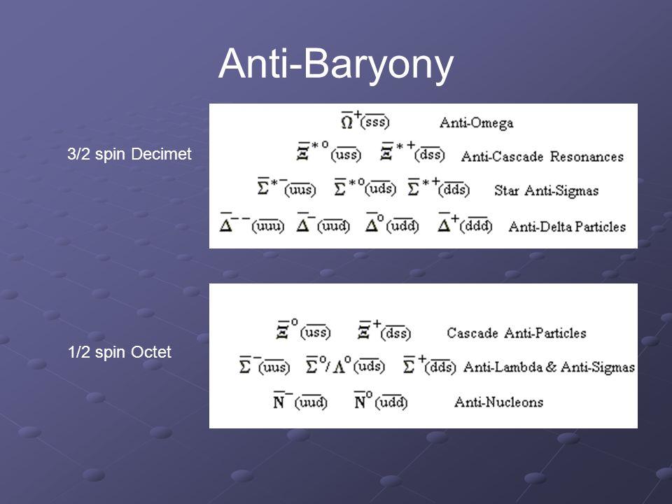 Anti-Baryony 3/2 spin Decimet 1/2 spin Octet