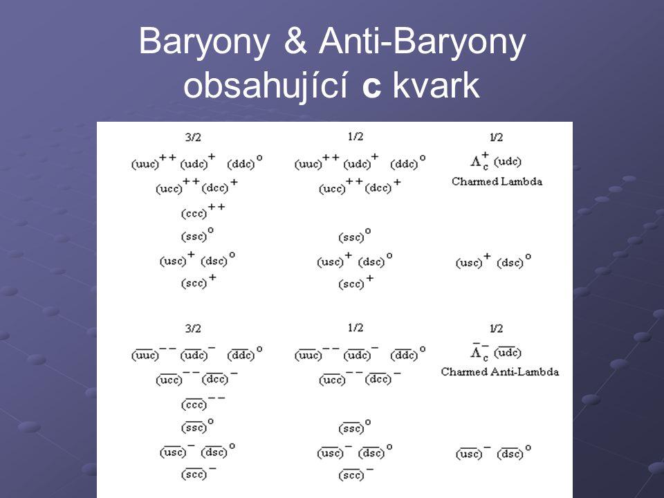 Baryony & Anti-Baryony obsahující c kvark