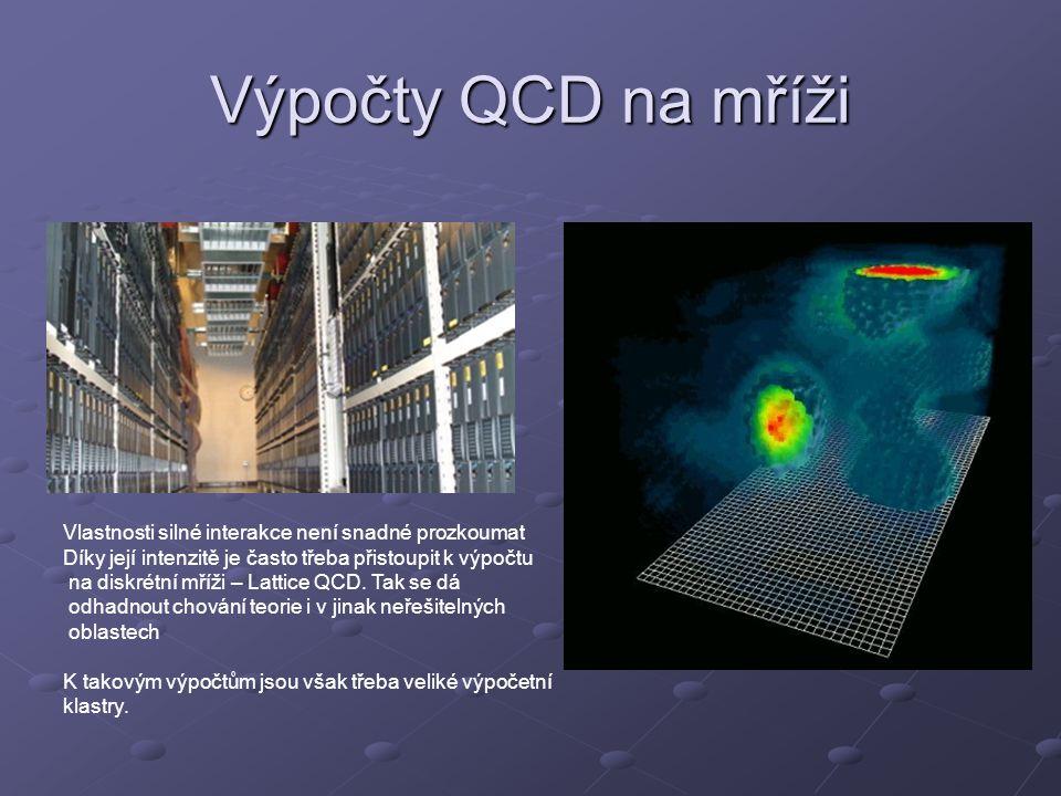 Výpočty QCD na mříži Vlastnosti silné interakce není snadné prozkoumat Díky její intenzitě je často třeba přistoupit k výpočtu na diskrétní mříži – La