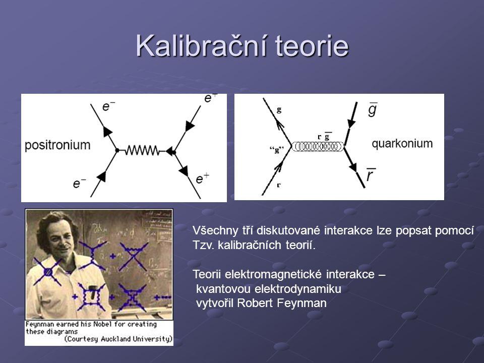 Kalibrační teorie Všechny tří diskutované interakce lze popsat pomocí Tzv. kalibračních teorií. Teorii elektromagnetické interakce – kvantovou elektro