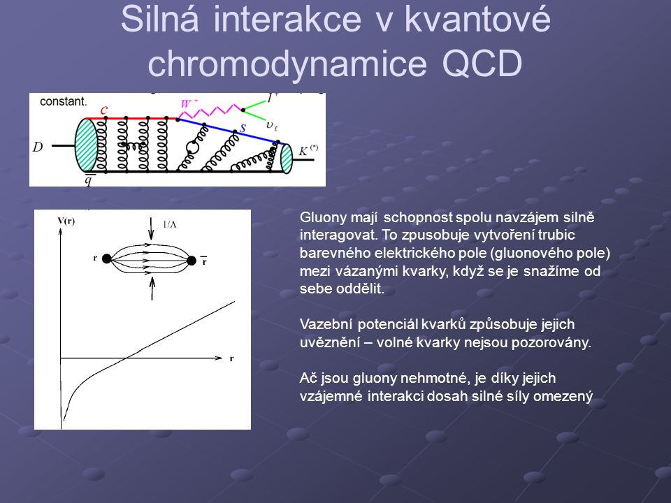 Silná interakce v kvantové chromodynamice QCD Gluony mají schopnost spolu navzájem silně interagovat. To zpusobuje vytvoření trubic barevného elektric