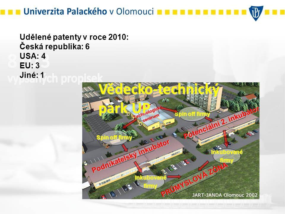 Udělené patenty v roce 2010: Česká republika: 6 USA: 4 EU: 3 Jiné: 1 VTP - Technologickécentrum Podnikatelský inkubátor Potenciální 2.
