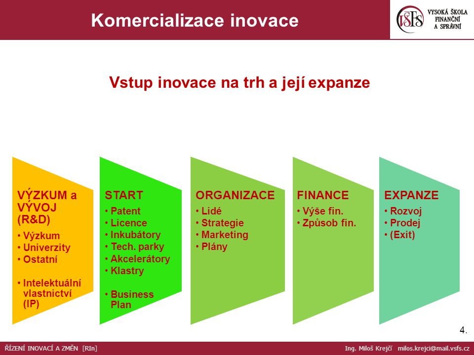 25.Komercializace inovace Vstup inovace na trh a její expanze ŘÍZENÍ INOVACÍ A ZMĚN [RIn] Ing.
