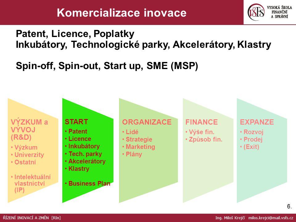 7.7. Komercializace inovace ŘÍZENÍ INOVACÍ A ZMĚN [RIn] Ing. Miloš Krejčí milos.krejci@mail.vsfs.cz