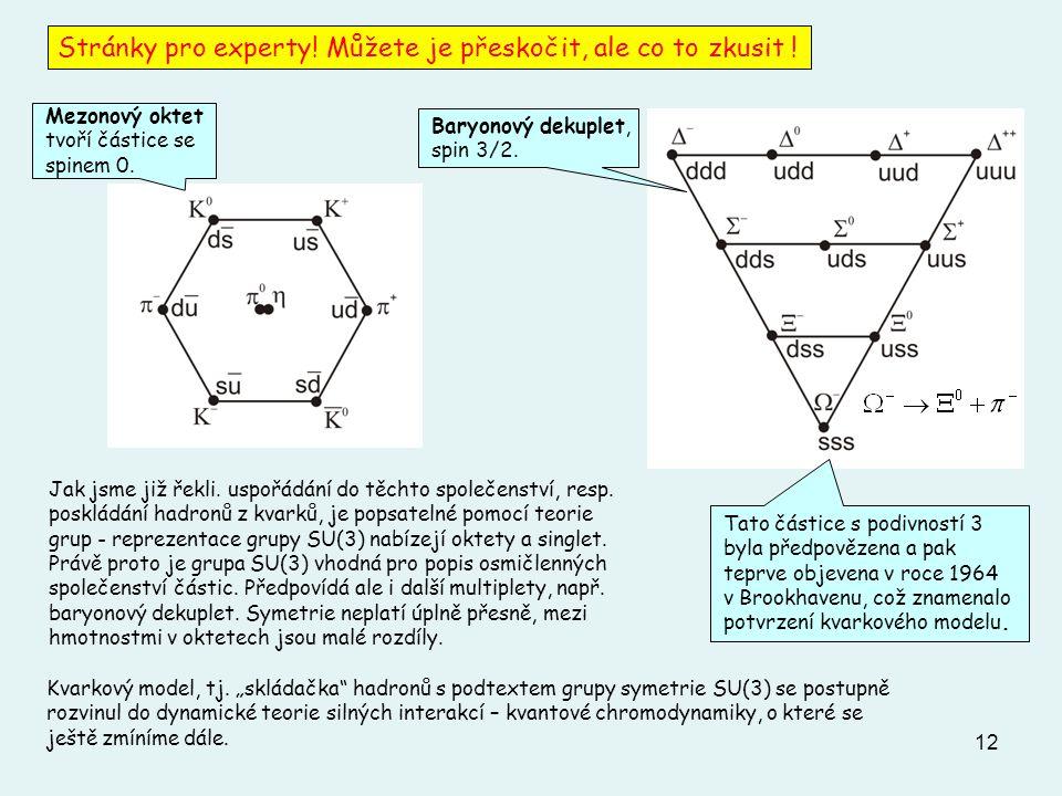 12 Stránky pro experty! Můžete je přeskočit, ale co to zkusit ! Mezonový oktet tvoří částice se spinem 0. Baryonový dekuplet, spin 3/2. Tato částice s
