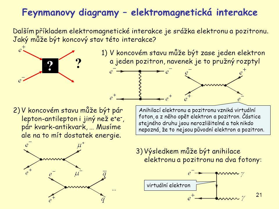 21 Feynmanovy diagramy – elektromagnetická interakce ? ? Anihilací elektronu a pozitronu vzniká virtuální foton, a z něho opět elektron a pozitron. Čá