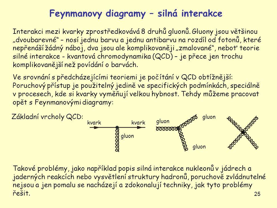 """25 Feynmanovy diagramy – silná interakce Interakci mezi kvarky zprostředkovává 8 druhů gluonů. Gluony jsou většinou """"dvoubarevné"""" – nosí jednu barvu a"""