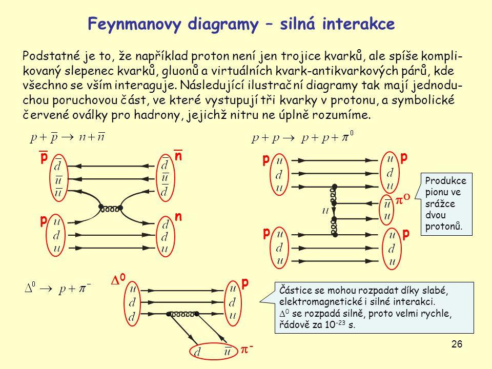26 Feynmanovy diagramy – silná interakce Podstatné je to, že například proton není jen trojice kvarků, ale spíše kompli- kovaný slepenec kvarků, gluon