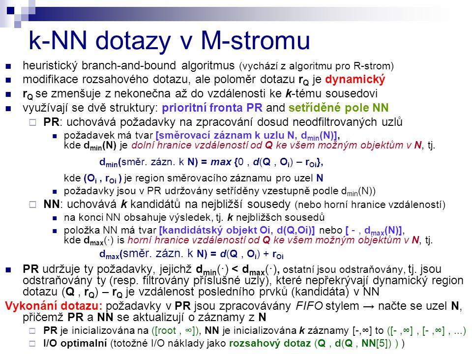 k-NN dotazy v M-stromu heuristický branch-and-bound algoritmus (vychází z algoritmu pro R-strom) modifikace rozsahového dotazu, ale poloměr dotazu r Q je dynamický r Q se zmenšuje z nekonečna až do vzdálenosti ke k-tému sousedovi využívají se dvě struktury: prioritní fronta PR and setříděné pole NN  PR: uchovává požadavky na zpracování dosud neodfiltrovaných uzlů požadavek má tvar [směrovací záznam k uzlu N, d min (N)], kde d min (N) je dolní hranice vzdáleností od Q ke všem možným objektům v N, tj.