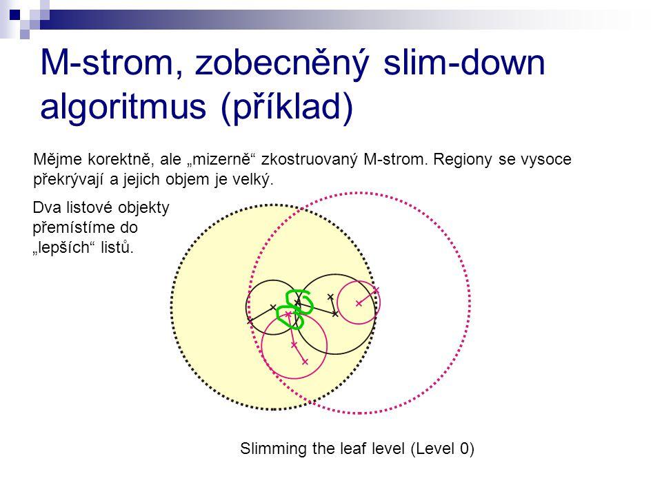 """M-strom, zobecněný slim-down algoritmus (příklad) Mějme korektně, ale """"mizerně"""" zkostruovaný M-strom. Regiony se vysoce překrývají a jejich objem je v"""