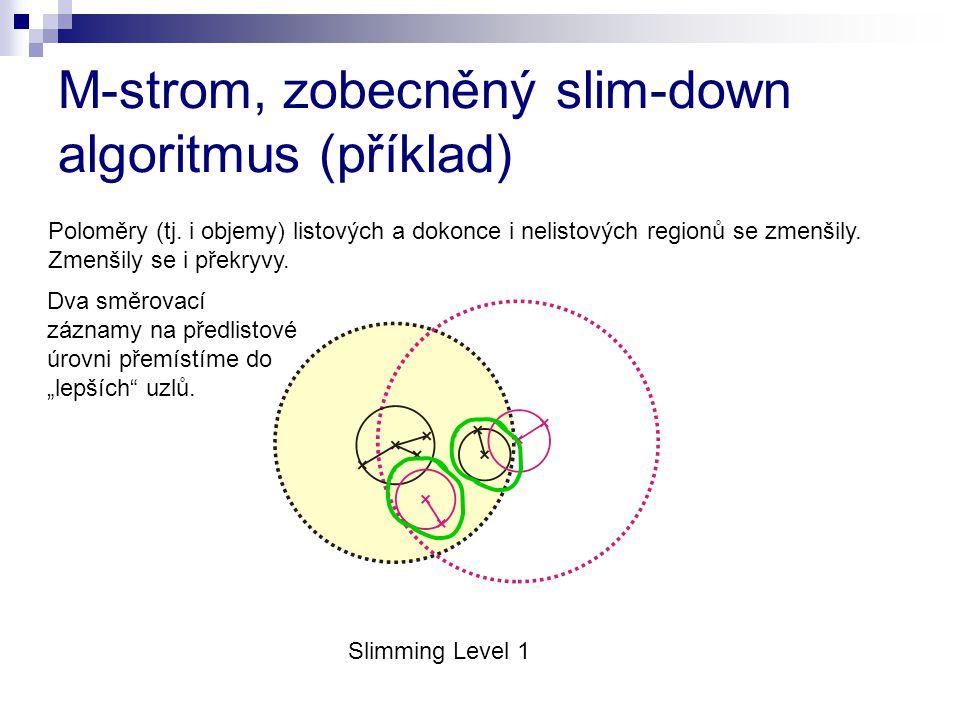 """M-strom, zobecněný slim-down algoritmus (příklad) Slimming Level 1 Dva směrovací záznamy na předlistové úrovni přemístíme do """"lepších"""" uzlů. Poloměry"""